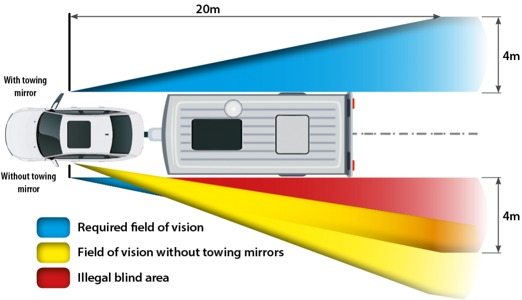 Towing-Mirrors-1024x589