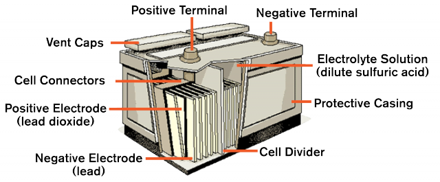 lead-acid-battery_diagram